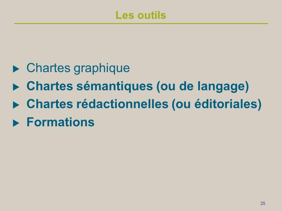 25 Les outils  Chartes graphique  Chartes sémantiques (ou de langage)  Chartes rédactionnelles (ou éditoriales)  Formations