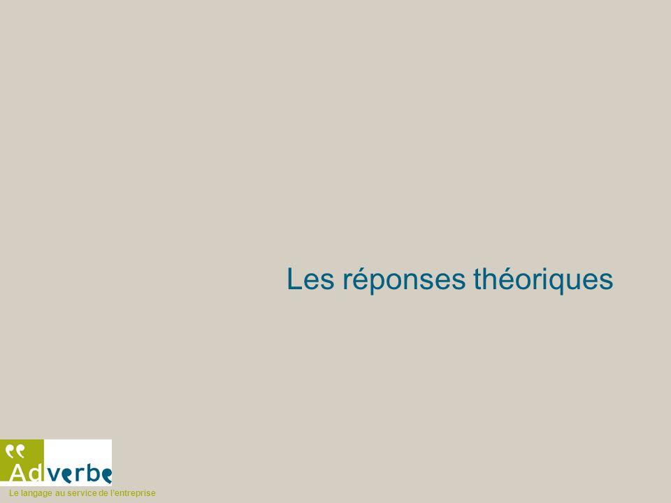 Le langage au service de l'entreprise Les réponses théoriques