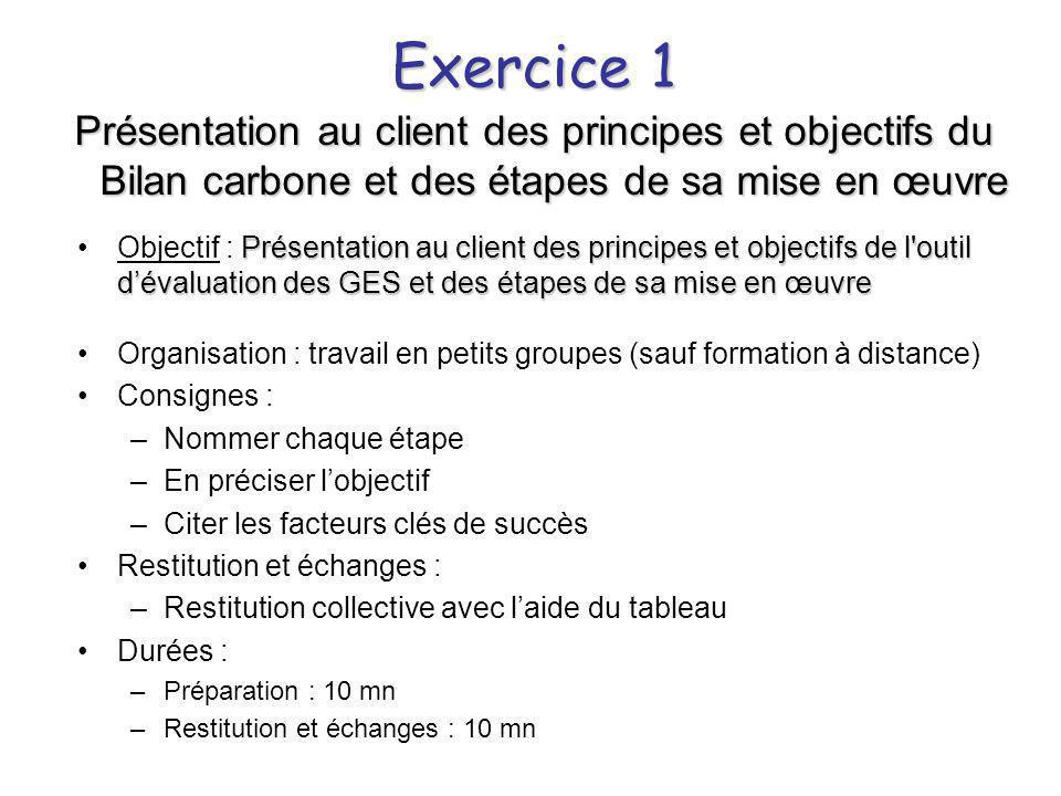 Exercice 1 Présentation au client des principes et objectifs du Bilan carbone et des étapes de sa mise en œuvre Présentation au client des principes e
