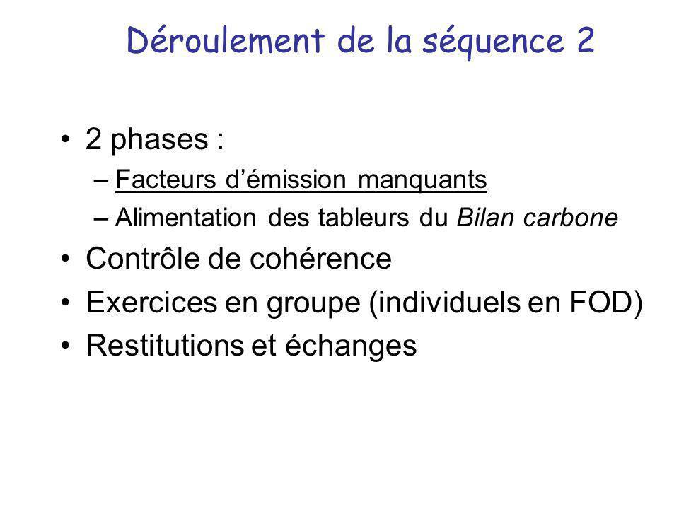 Déroulement de la séquence 2 •2 phases : –Facteurs d'émission manquants –Alimentation des tableurs du Bilan carbone •Contrôle de cohérence •Exercices