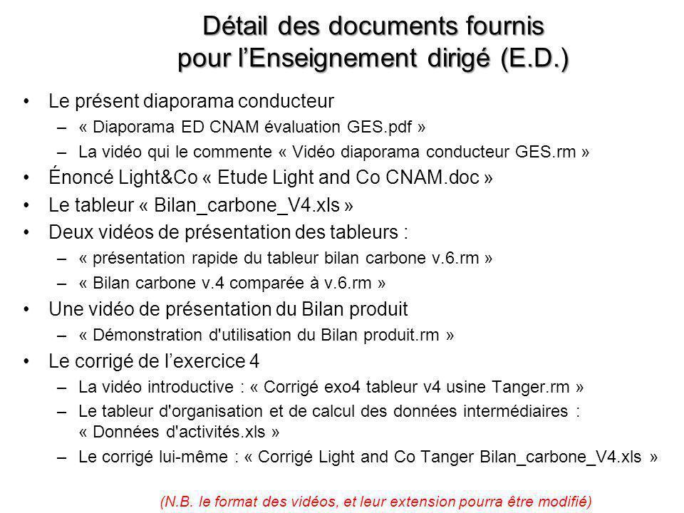 Détail des documents fournis pour l'Enseignement dirigé (E.D.) •Le présent diaporama conducteur –« Diaporama ED CNAM évaluation GES.pdf » –La vidéo qu