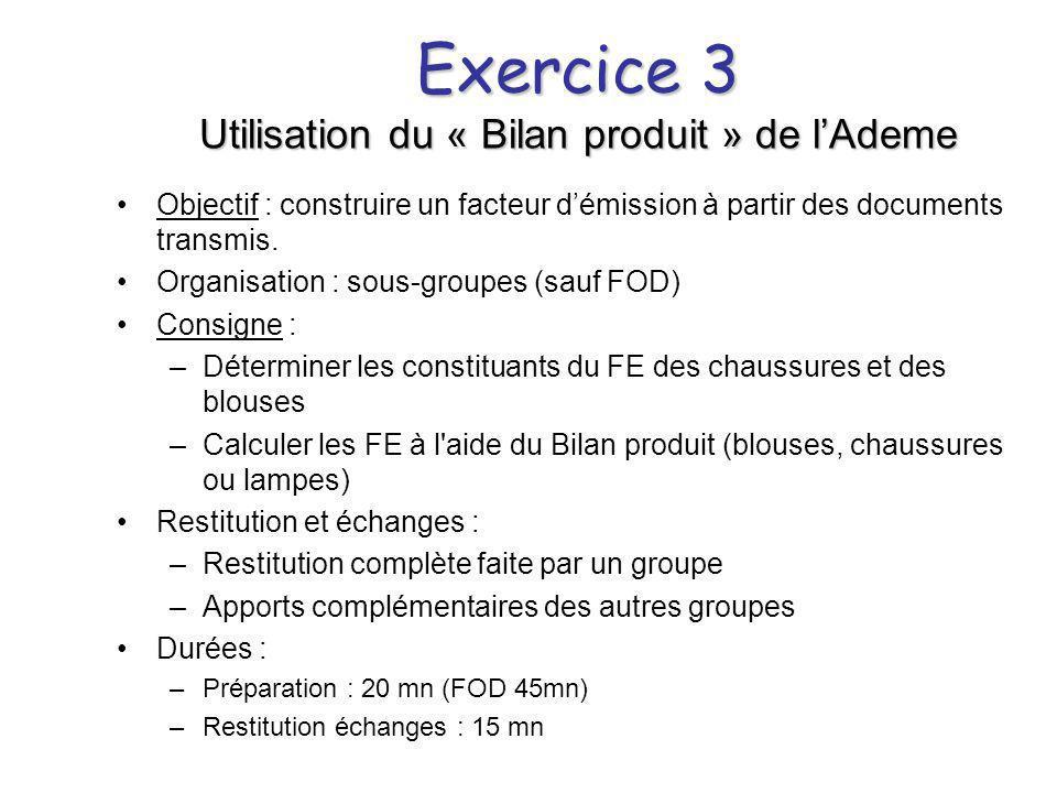Exercice 3 Utilisation du « Bilan produit » de l'Ademe •Objectif : construire un facteur d'émission à partir des documents transmis. •Organisation : s