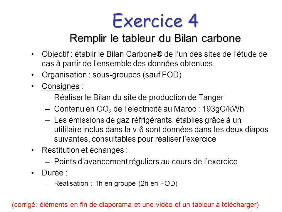 Exercice 4 Remplir le tableur du Bilan carbone •Objectif : établir le Bilan Carbone® de l'un des sites de l'étude de cas à partir de l'ensemble des do