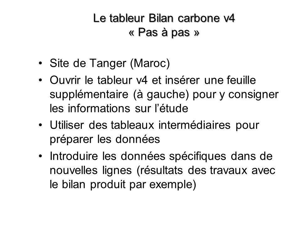 Le tableur Bilan carbone v4 « Pas à pas » •Site de Tanger (Maroc) •Ouvrir le tableur v4 et insérer une feuille supplémentaire (à gauche) pour y consig