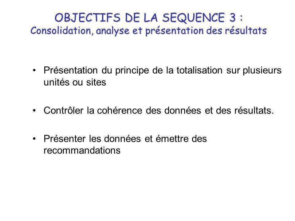 OBJECTIFS DE LA SEQUENCE 3 : Consolidation, analyse et présentation des résultats •Présentation du principe de la totalisation sur plusieurs unités ou