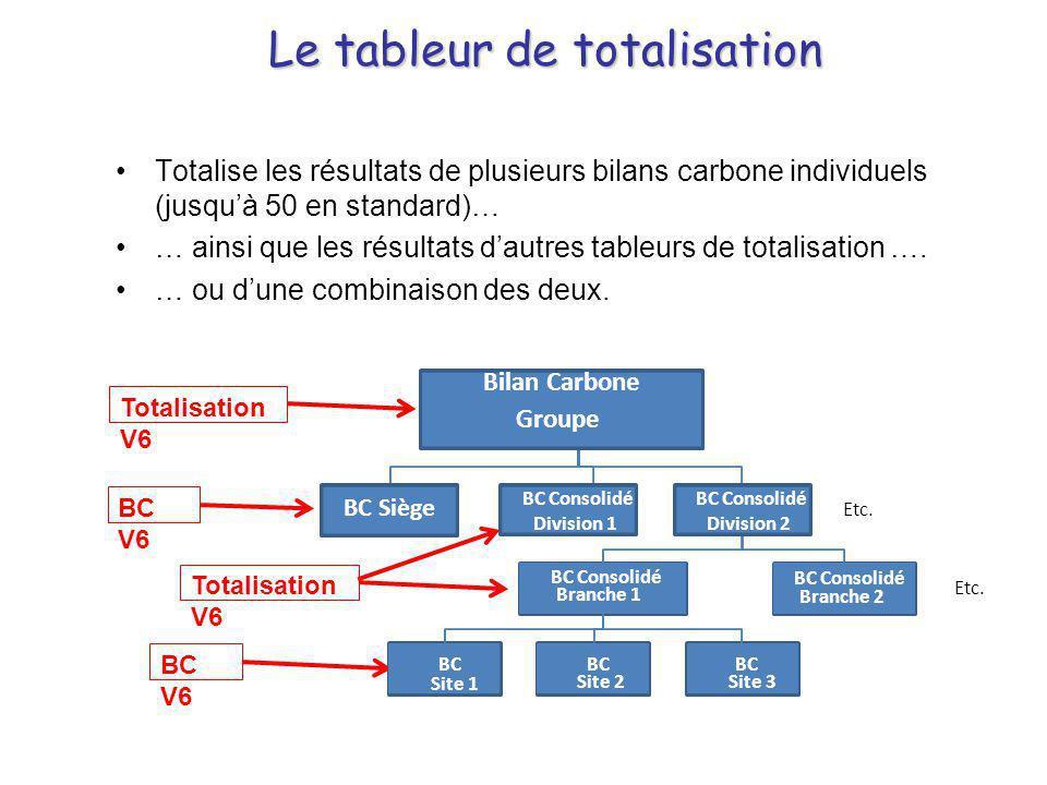 Le tableur de totalisation •Totalise les résultats de plusieurs bilans carbone individuels (jusqu'à 50 en standard)… •… ainsi que les résultats d'autr