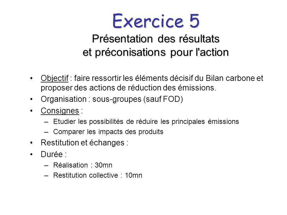 Exercice 5 Présentation des résultats et préconisations pour l'action •Objectif : faire ressortir les éléments décisif du Bilan carbone et proposer de