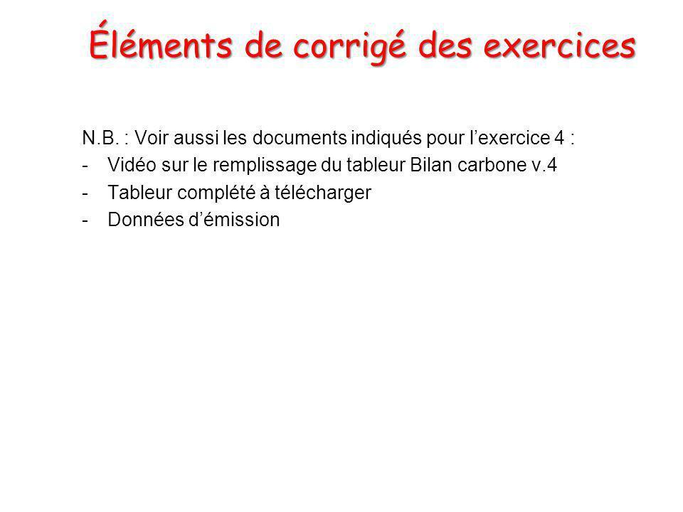 Éléments de corrigé des exercices N.B. : Voir aussi les documents indiqués pour l'exercice 4 : -Vidéo sur le remplissage du tableur Bilan carbone v.4
