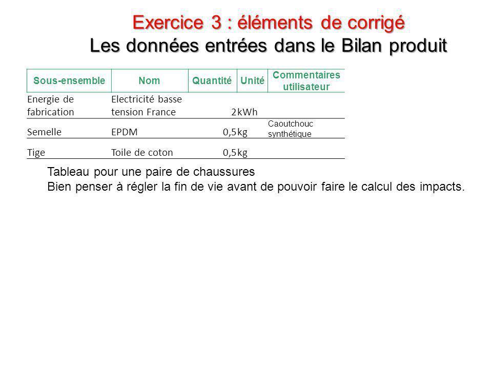 Exercice 3 : éléments de corrigé Les données entrées dans le Bilan produit Sous-ensembleNomQuantitéUnité Commentaires utilisateur Energie de fabricati