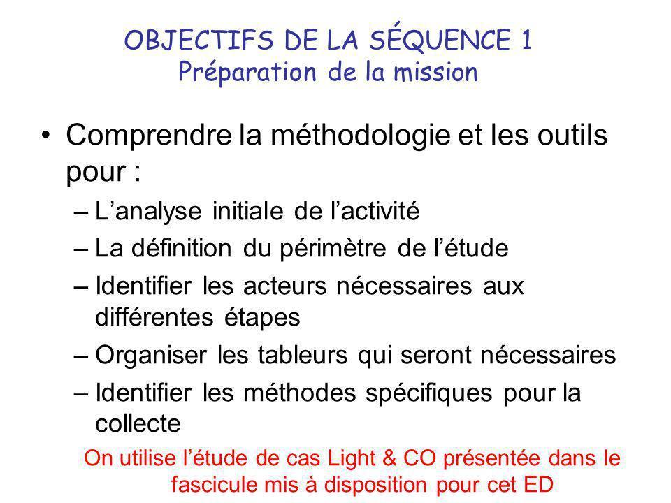 OBJECTIFS DE LA SÉQUENCE 1 Préparation de la mission •Comprendre la méthodologie et les outils pour : –L'analyse initiale de l'activité –La définition