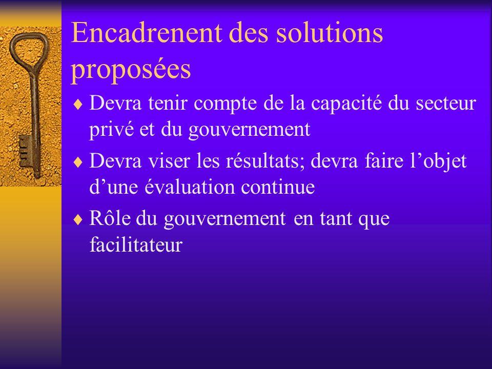 Encadrenent des solutions proposées  Devra tenir compte de la capacité du secteur privé et du gouvernement  Devra viser les résultats; devra faire l'objet d'une évaluation continue  Rôle du gouvernement en tant que facilitateur