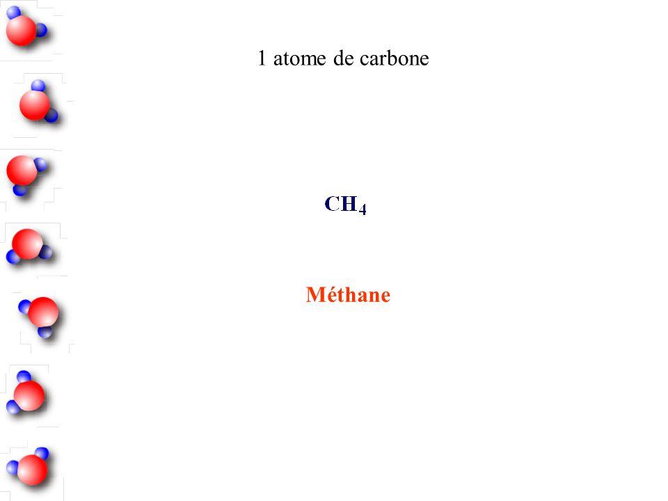 Méthane 1 atome de carbone