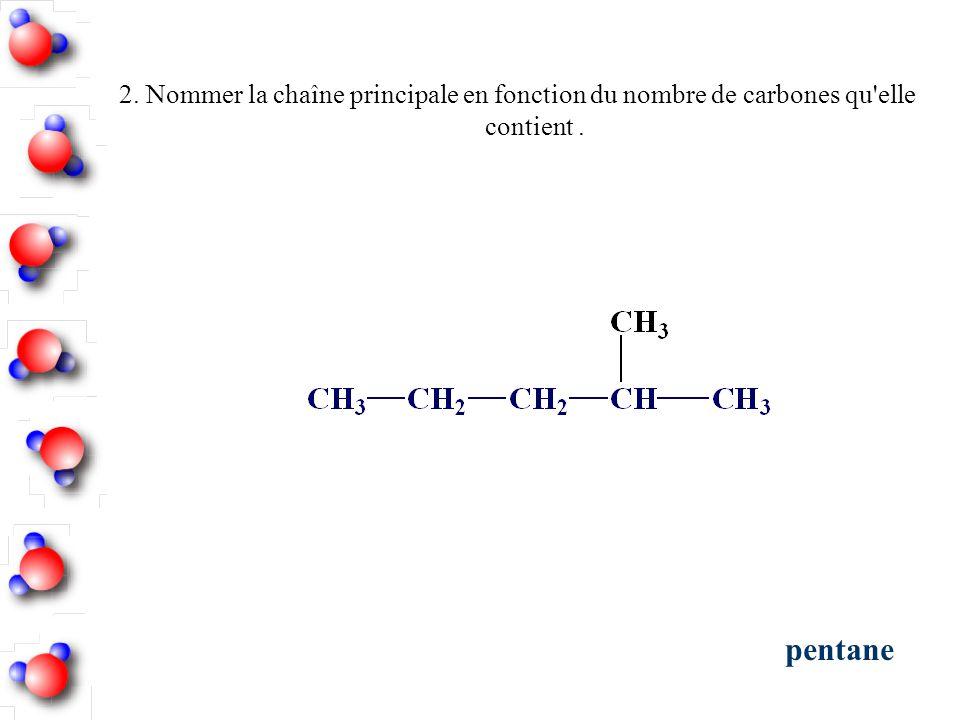 2. Nommer la chaîne principale en fonction du nombre de carbones qu'elle contient. pentane