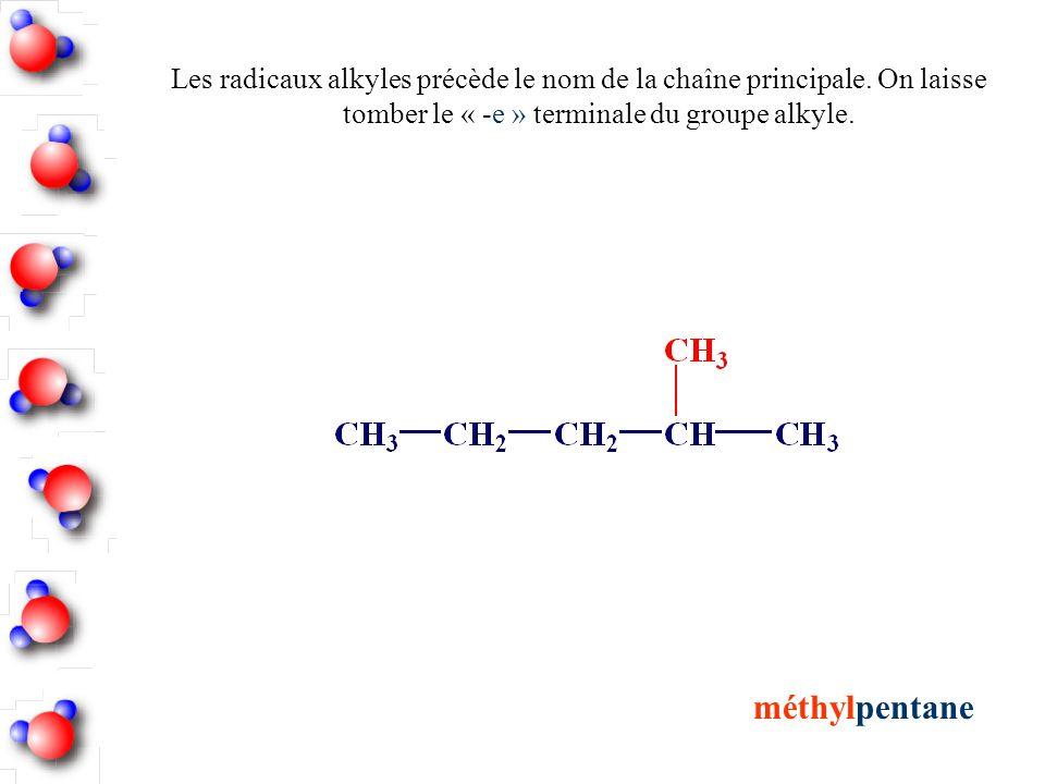 Les radicaux alkyles précède le nom de la chaîne principale. On laisse tomber le « -e » terminale du groupe alkyle. méthylpentane