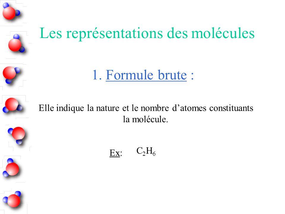 Les représentations des molécules 1. Formule brute : Elle indique la nature et le nombre d'atomes constituants la molécule. Ex: C2H6C2H6