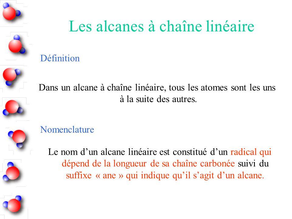 Les alcanes à chaîne linéaire Le nom d'un alcane linéaire est constitué d'un radical qui dépend de la longueur de sa chaîne carbonée suivi du suffixe