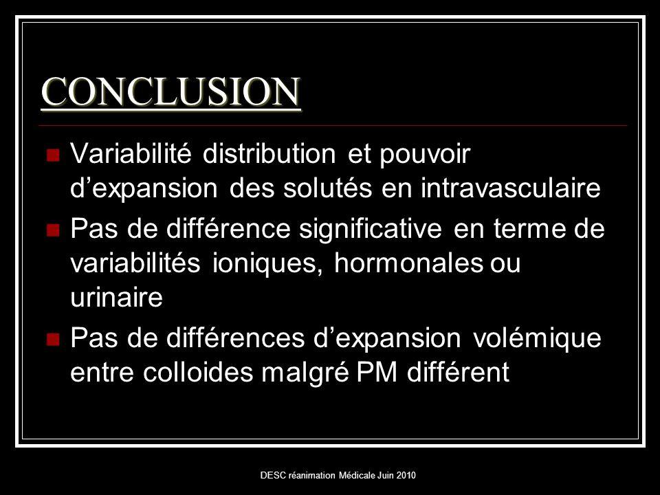 DESC réanimation Médicale Juin 2010 CONCLUSION  Variabilité distribution et pouvoir d'expansion des solutés en intravasculaire  Pas de différence si