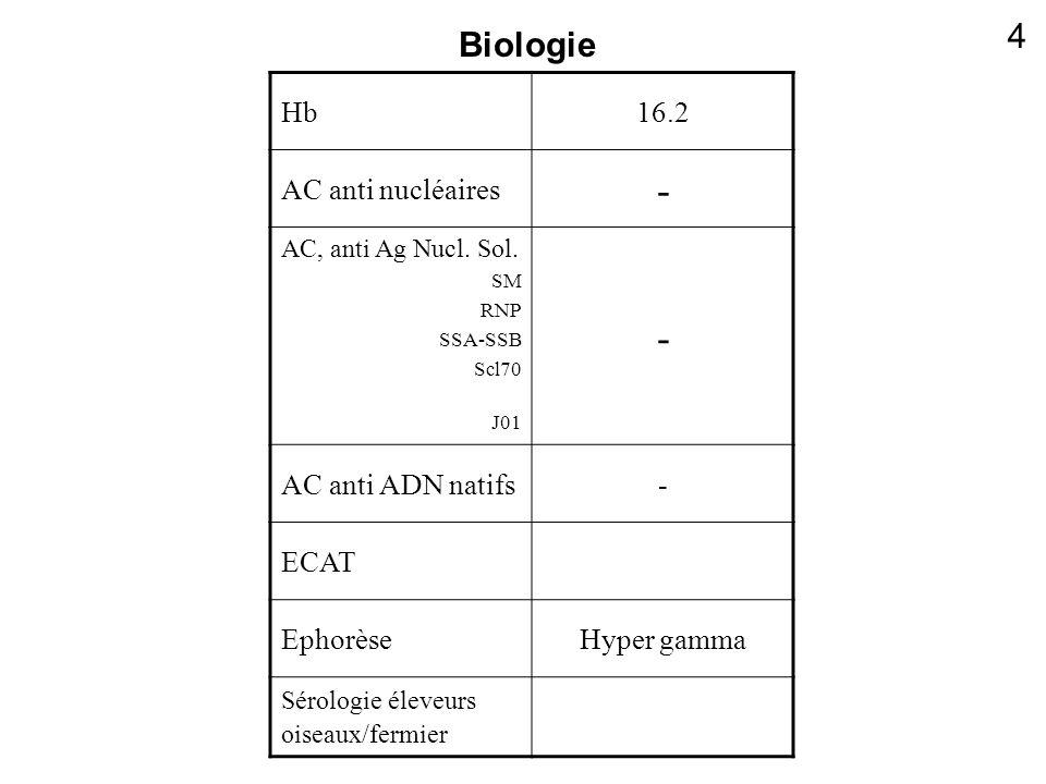 4 Biologie Hb16.2 AC anti nucléaires - AC, anti Ag Nucl. Sol. SM RNP SSA-SSB Scl70 J01 - AC anti ADN natifs- ECAT EphorèseHyper gamma Sérologie éleveu