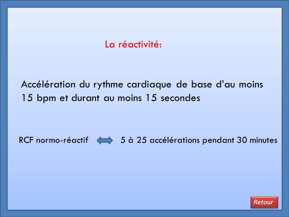 La réactivité: Accélération du rythme cardiaque de base d'au moins 15 bpm et durant au moins 15 secondes RCF normo-réactif5 à 25 accélérations pendant