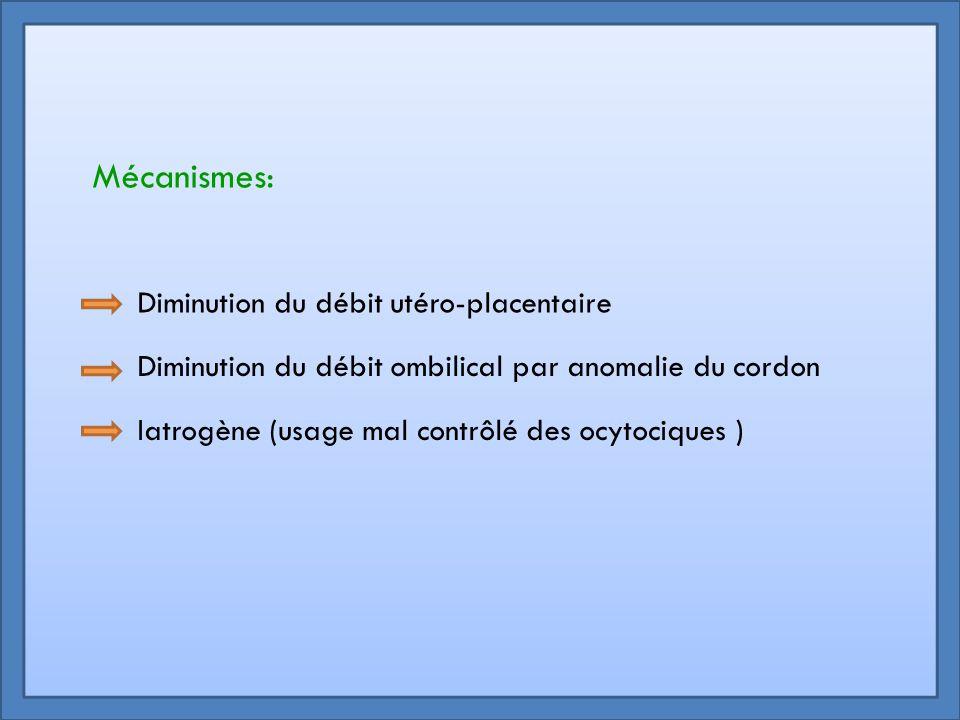 Mécanismes: Diminution du débit utéro-placentaire Diminution du débit ombilical par anomalie du cordon Iatrogène (usage mal contrôlé des ocytociques )