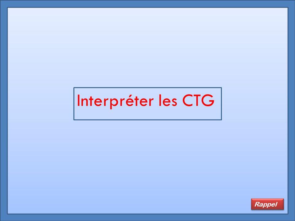 Interpréter les CTG Rappel
