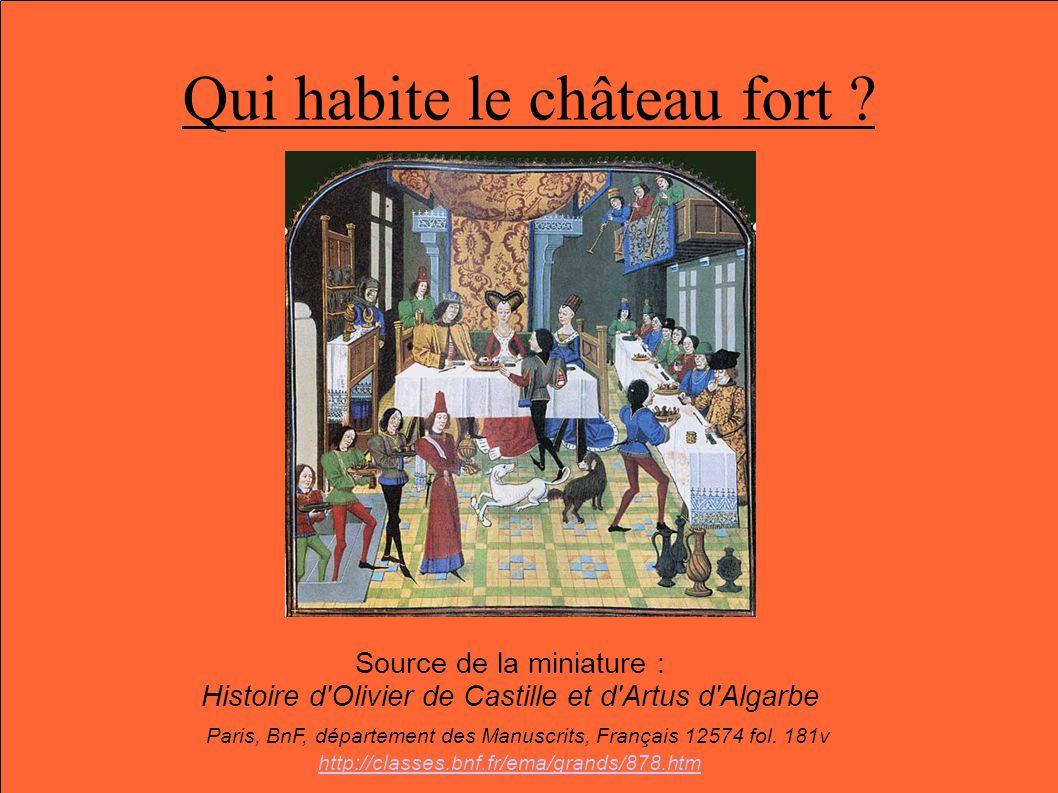 Qui habite le château fort .