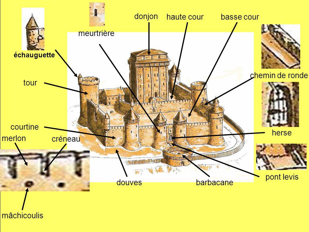 Le château fort de Loches au Moyen Âge (reconstitution) S barbacanedouves pont levis herse courtine chemin de ronde basse cour merlon créneau mâchicoulis haute cour tour échauguette meurtrière donjon