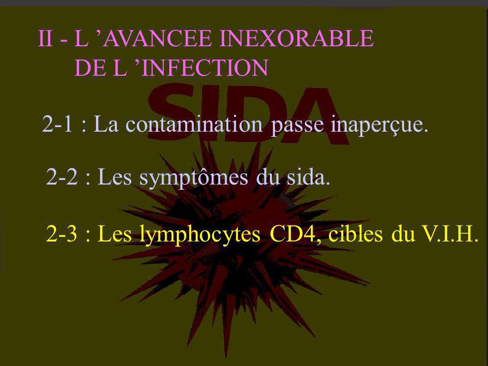 2-1 : La contamination passe inaperçue. 2-2 : Les symptômes du sida. 2-2-2 : Le sarcome de Kaposi. 2-2-1 : Les infections opportunistes. 2-2-3 : Les l