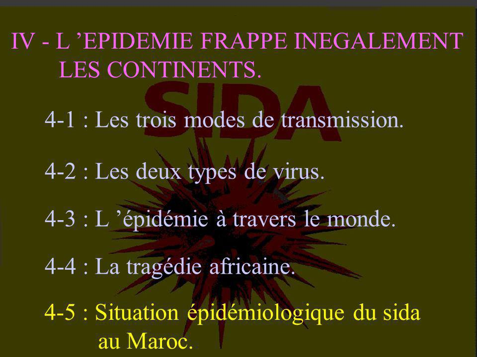 En Afrique, seule une personne sur dix est au courant de sa séropositivité.