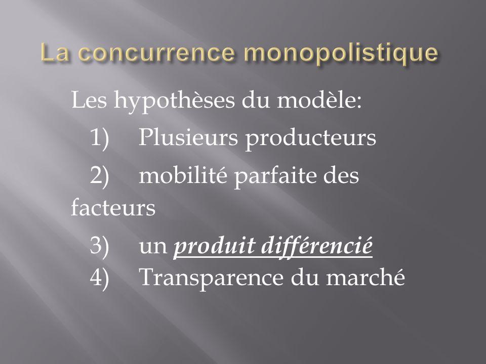 Les hypothèses du modèle: 1)Plusieurs producteurs 2)mobilité parfaite des facteurs 3)un produit différencié 4)Transparence du marché