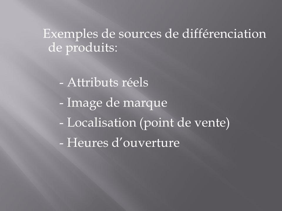 Exemples de sources de différenciation de produits: - Attributs réels - Image de marque - Localisation (point de vente) - Heures d'ouverture