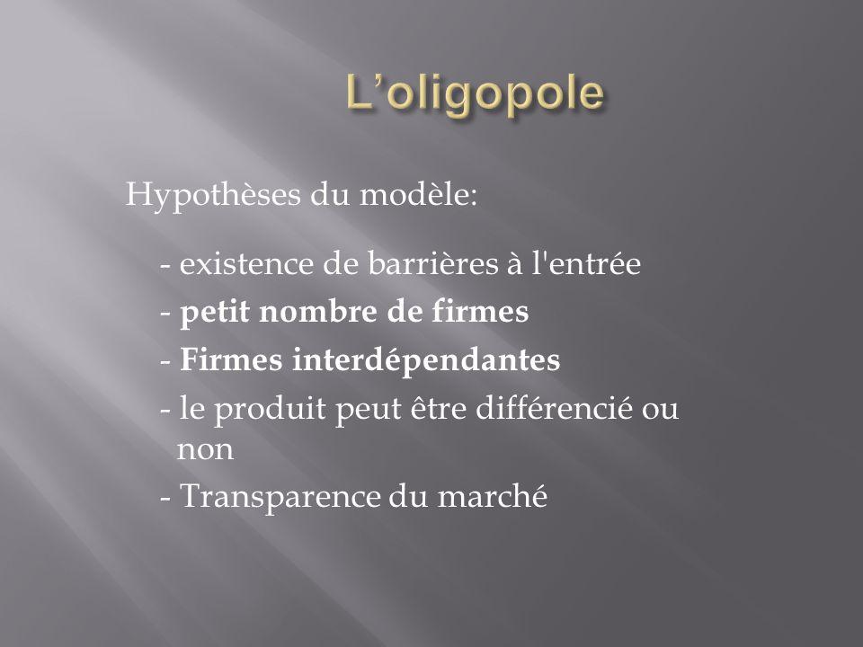 Hypothèses du modèle: - existence de barrières à l'entrée - petit nombre de firmes - Firmes interdépendantes - le produit peut être différencié ou non