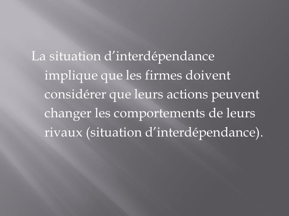 La situation d'interdépendance implique que les firmes doivent considérer que leurs actions peuvent changer les comportements de leurs rivaux (situati