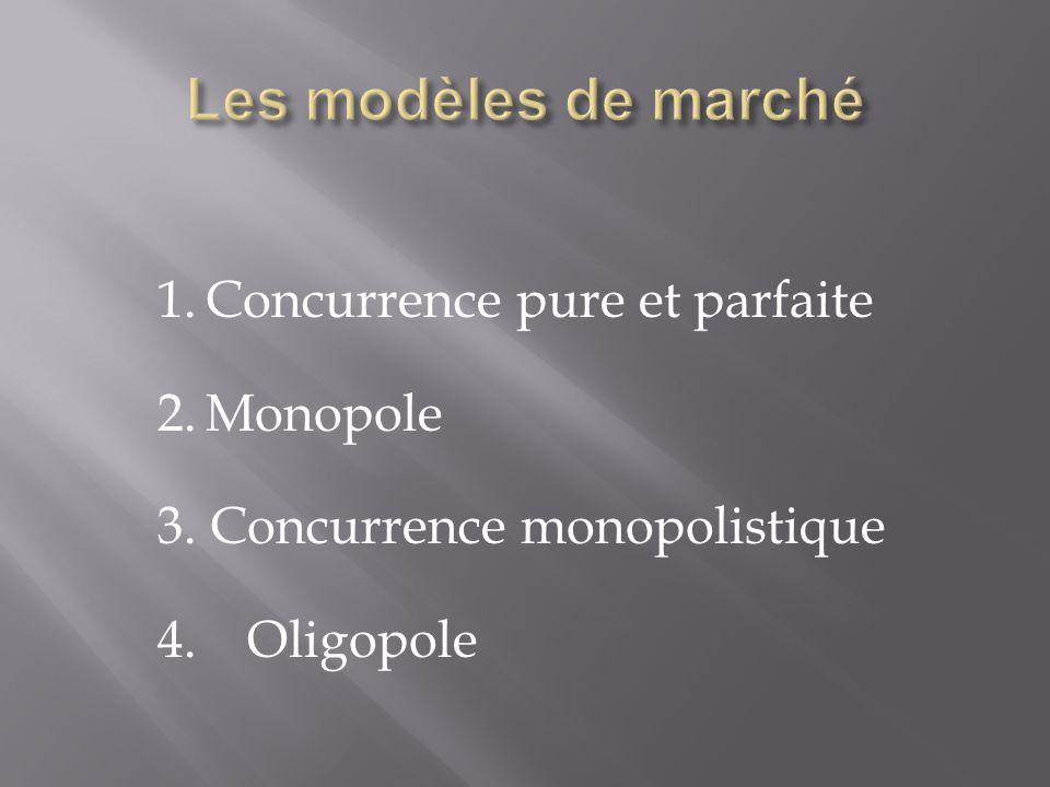1.Concurrence pure et parfaite 2.Monopole 3. Concurrence monopolistique 4. Oligopole