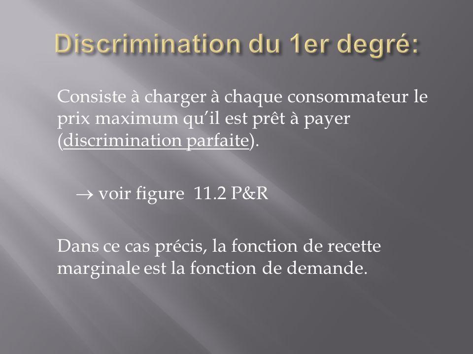 Consiste à charger à chaque consommateur le prix maximum qu'il est prêt à payer (discrimination parfaite).  voir figure 11.2 P&R Dans ce cas précis,