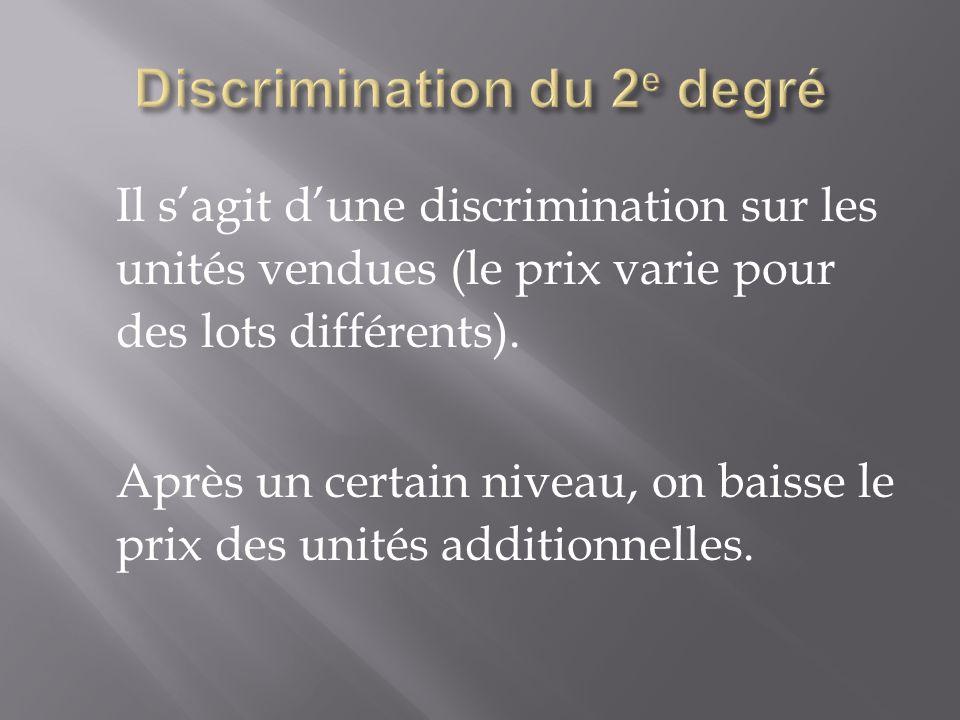 Il s'agit d'une discrimination sur les unités vendues (le prix varie pour des lots différents). Après un certain niveau, on baisse le prix des unités