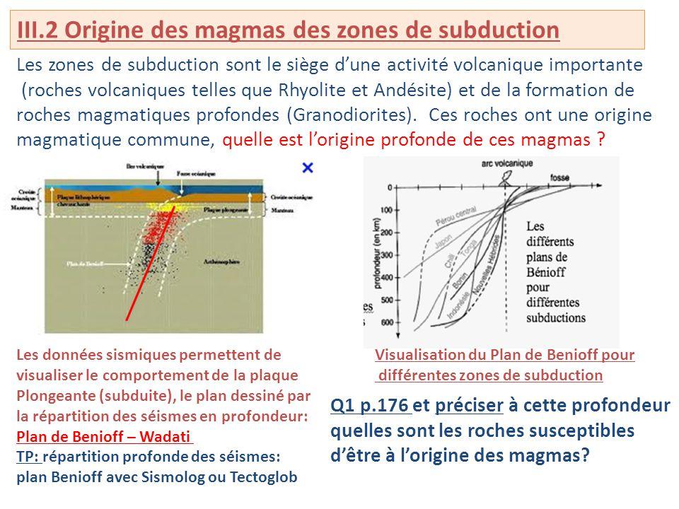 1) Quelque soit le type de subduction, l'activité volcanique se trouve systématiquement à la verticale du plan de Bénioff lorsque celui-ci est entre 80 et 150 km de profondeur( localisation de la naissance probable des magmas) A cette profondeur la plaque plongeante est encore rigide, les magmas doivent donc provenir de la plaque chevauchante le manteau lithosphérique riche en péridotites (doc 2 p.177) Q2) Dire, avec le graphe ci-contre (doc 1b p.176) dans quelles conditions les péridotites du manteau peuvent-elles entrer en fusion pour donner un magma ?