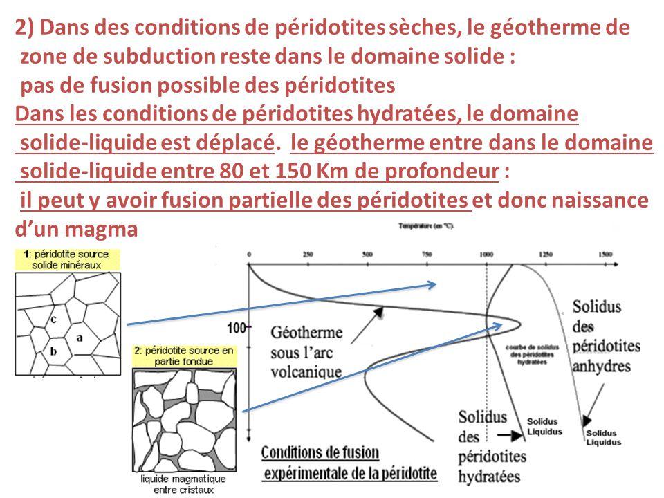 Q3) La fusion (partielle) des péridotites du manteau à l'origine du magma ne ne réalise que si les péridotites sont hydratées.