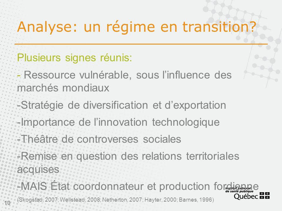 Analyse: un régime en transition? Plusieurs signes réunis: - Ressource vulnérable, sous l'influence des marchés mondiaux -Stratégie de diversification