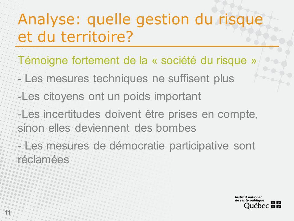 Analyse: quelle gestion du risque et du territoire.