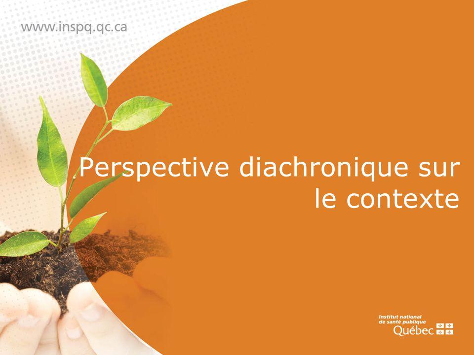 5 Les fermes porcines au Québec depuis 1970  Lien direct avec l'évolution de l'agriculture  Processus technoscientifique:  Industrialisation et expansion  Spécialisation des productions et sous-syst.