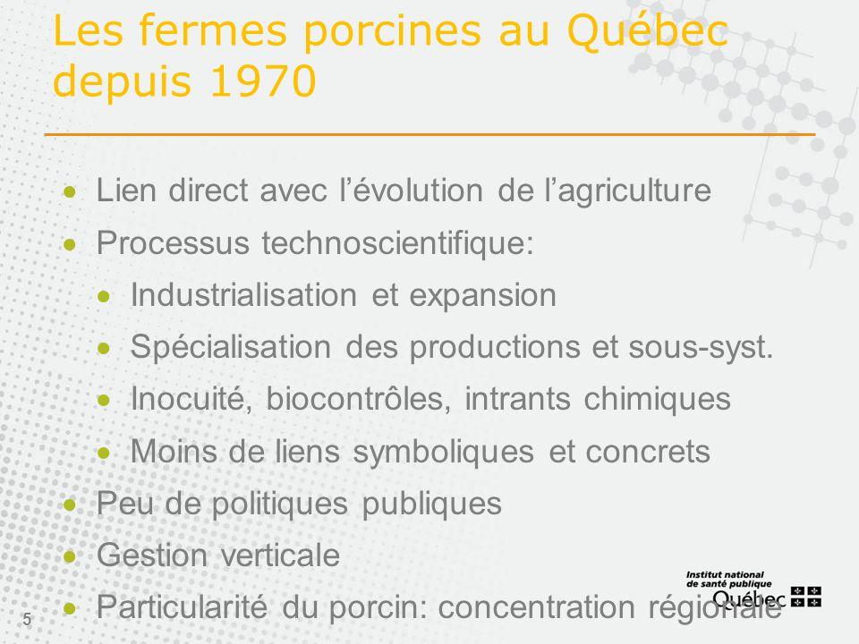 6 Les fermes porcines au Québec depuis 1998  Identification comme secteur de pointe par l'État  Produit non-contingenté, de niche  « Conquête des marchés »: secteur d'exportation (lien avec les pp internationales)  Changements dans l'organisation de la filière  Accélération de la croissance et de ses signes  Augmentation des préoccupations civiles (santé, qualité de vie)