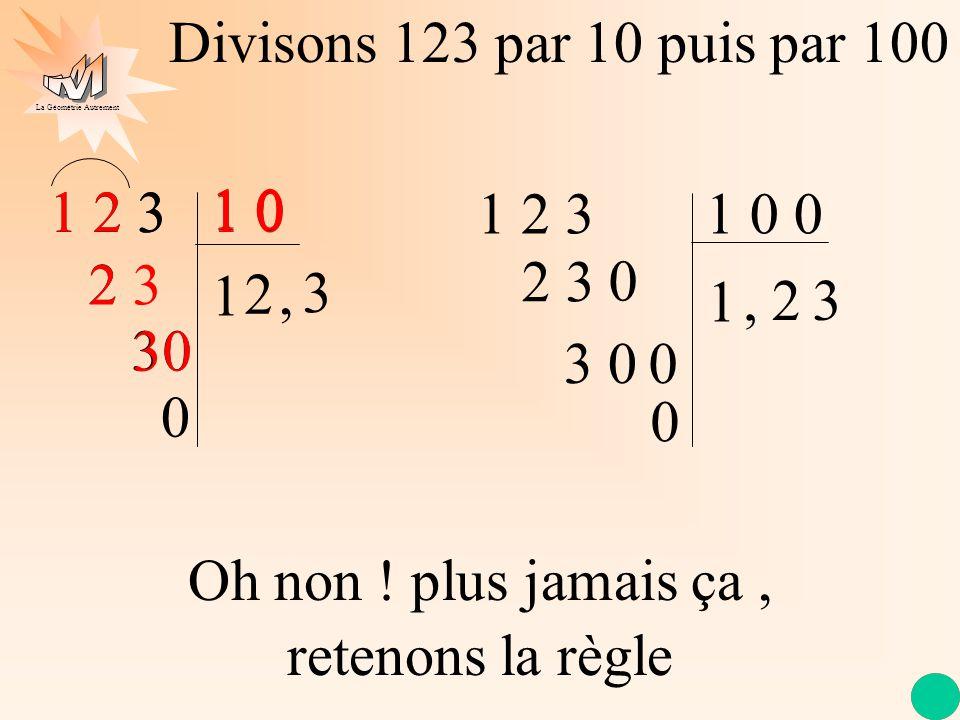 La Géométrie Autrement Diviser par 10 ou 100 ou 1 000 ou … mode d'emploi