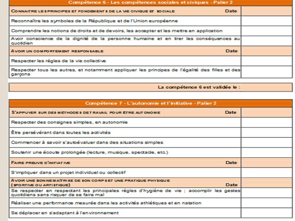 Objectifspédagogiques Objectifs pédagogiques Découverte linguistique et culturelle de l'Espagne et de l'Andalousie Carnet de bord à remplir au cours d