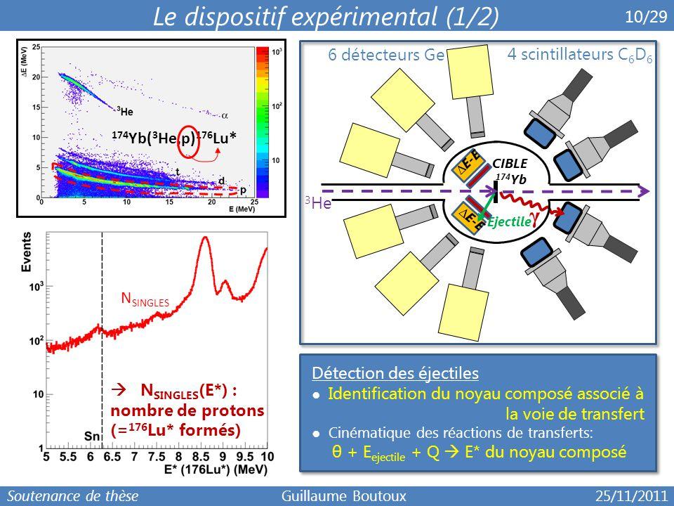 Ejectile CIBLE 174 Yb 3 He ∆ E-E γ 4 scintillateurs C 6 D 6 6 détecteurs Ge 6 10/29 Le dispositif expérimental (1/2) ∆ E-E Détection des éjectiles ● I