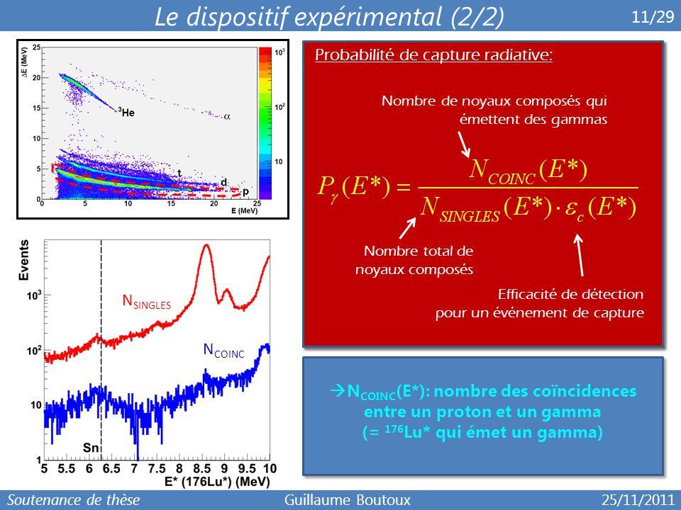 Ejectile CIBLE 174 Yb 3 He ∆ E-E γ 4 scintillateurs C 6 D 6 6 détecteurs Ge 6 11/29 Le dispositif expérimental (2/2) ∆ E-E  N COINC (E*): nombre des