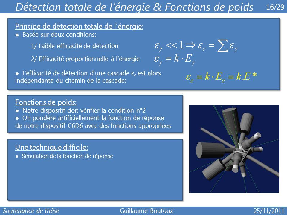 6 16/29 Détection totale de l'énergie & Fonctions de poids Principe de détection totale de l'énergie: ● Basée sur deux conditions: Fonctions de poids: