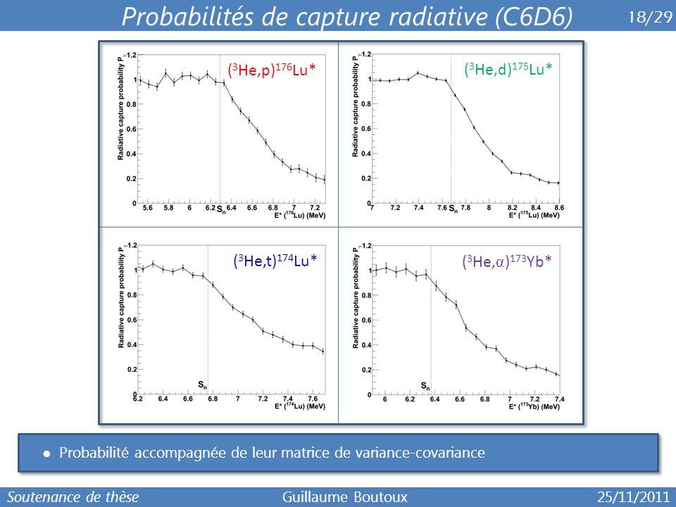 6 Probabilités de capture radiative (C6D6) ● Hypothèse conforté par les calculs et l'expérience ● Excellent accord avec les fonctions de poids. ● Doma