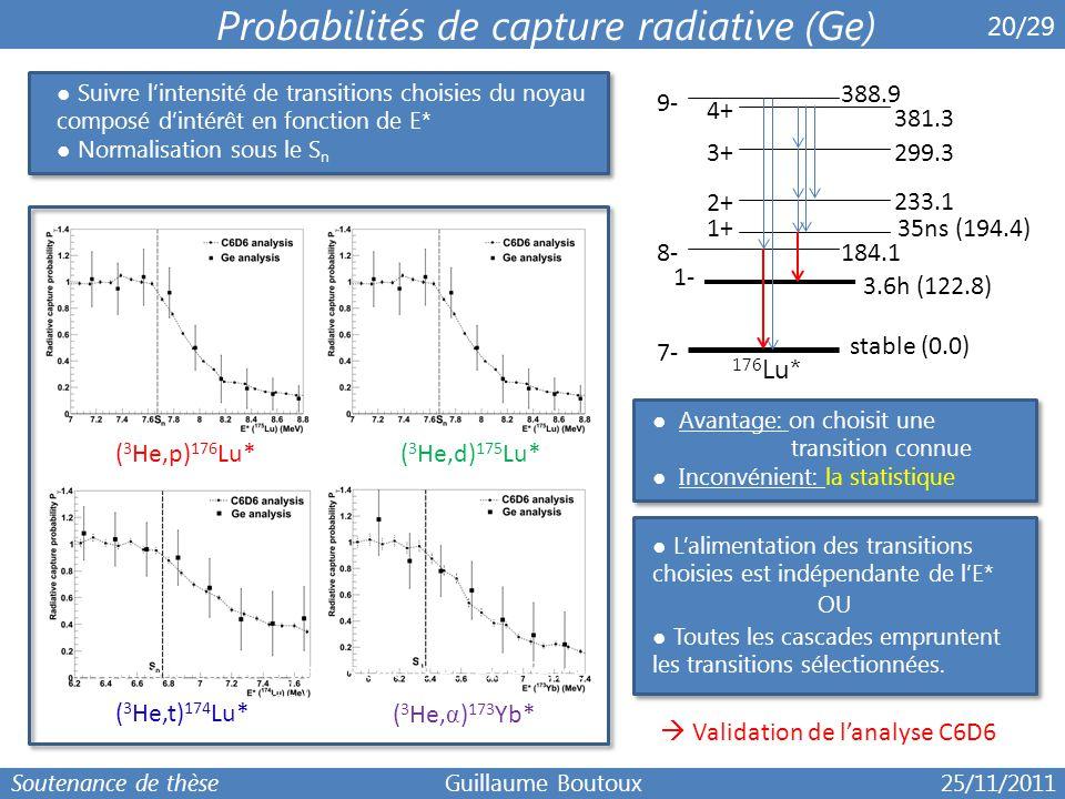 6 20/29 Probabilités de capture radiative (Ge) ● Hypothèse conforté par les calculs et l'expérience ● Excellent accord avec les fonctions de poids. ●