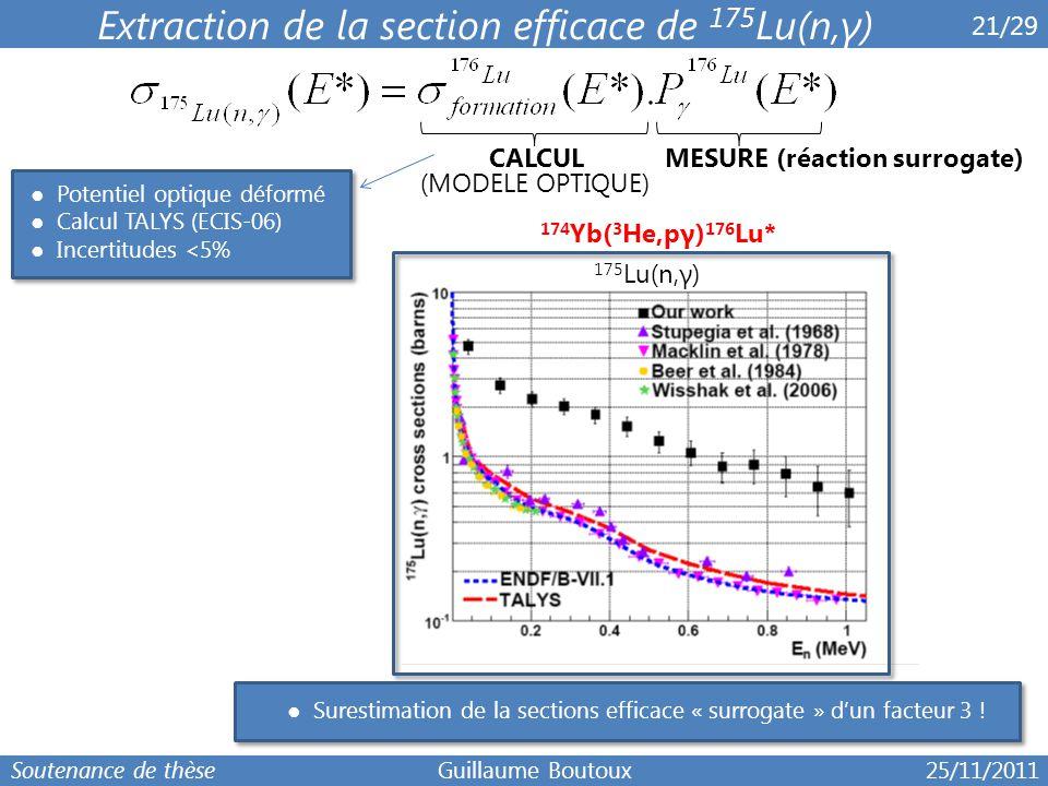 6 21/29 Extraction de la section efficace de 175 Lu(n,γ) ● Hypothèse conforté par les calculs et l'expérience ● Excellent accord avec les fonctions de